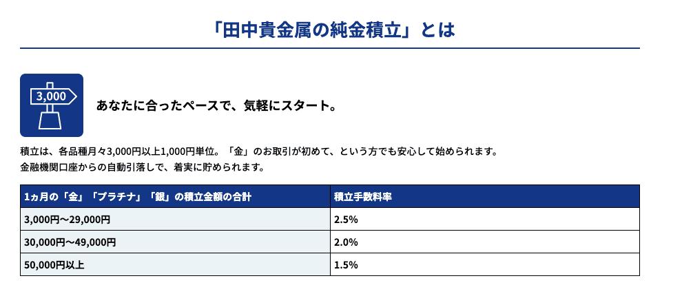 田中貴金属の純金積立手数料